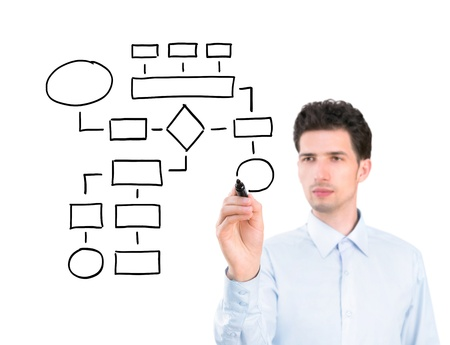 process diagram: Portrait of a young pensive businessman holding a marker and drawing a blank flowchart  Isolated on white background  Stock Photo