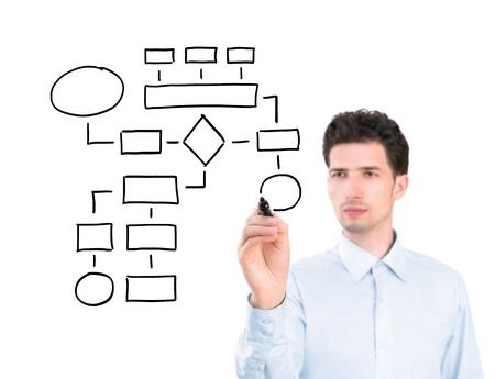 diagrama de flujo: Retrato de un joven hombre de negocios pensativo sosteniendo un marcador y dibujar un diagrama de flujo en blanco aislado en fondo blanco