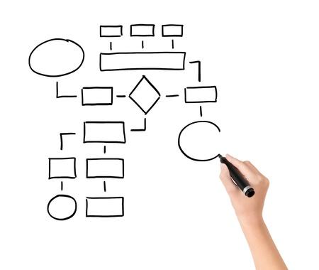 diagrama procesos: Mujeres con marcador de dibujo diagrama de flujo en blanco sobre fondo blanco
