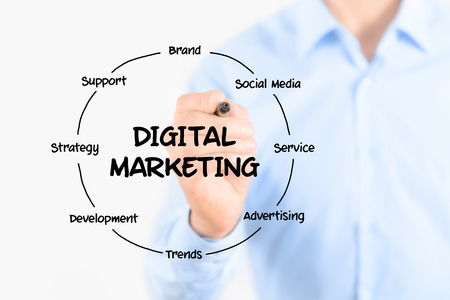 e market: Young businessman holding a marker and drawing circular diagram of structure of digital marketing process and elements on transparent screen  Isolated on white background