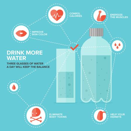 wasser: Flachinfografik Konzept Wasser täglich trinken, der Wasserverbrauch um Menschen, Gesundheit und Körper-Balance zu unterstützen. Flach Design-Stil moderne Vektor-Illustration.