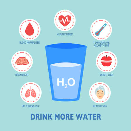 Giant glass of water with health icon. Benefit of water to human health infographic. Thirsty and dehydration. Drink more water concept vector illustration in flat design.