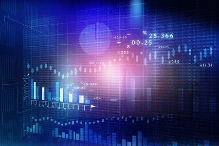 financial market: Stock Market Chart