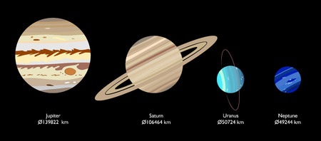 Gas giant planets of Solar System, vector illustration
