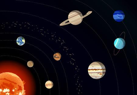 Modelo del sistema solar, ilustración vectorial Ilustración de vector