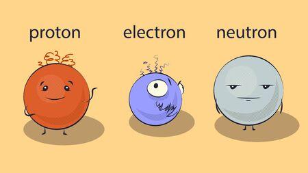 Cartoon proton, electron and neutron, vector illustration Vektorové ilustrace