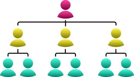 Dies ist eine Abbildung des Tabellensatzes der Organisationsstruktur. Vektorgrafik