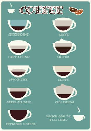 coffee: Coffee brands, poster design, vector illustration Illustration