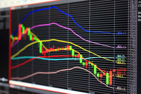 Foreign exchange market chart photo