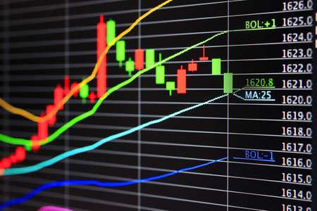 Gold market chart