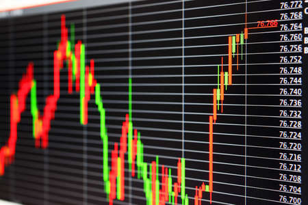 foreign exchange: Foreign exchange market chart