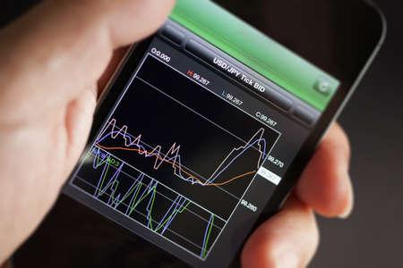 bolsa de valores: Gráfico del mercado de divisas en el teléfono inteligente