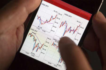 スマート フォンで外国為替市場のチャート