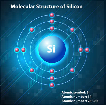 protons: Molecular structure on the element