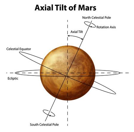 milkyway: Illustration of the planet Mars Illustration