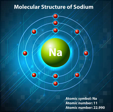neutrons: Molecular structure on the element