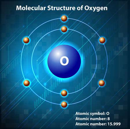 Moleculaire structuur op het element