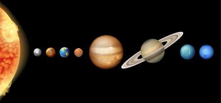 neptun: Illustration des Sonnensystems