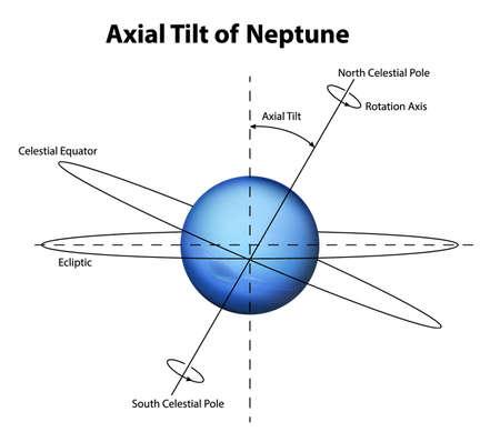 techical: Illustrazione del pianeta Nettuno Vettoriali
