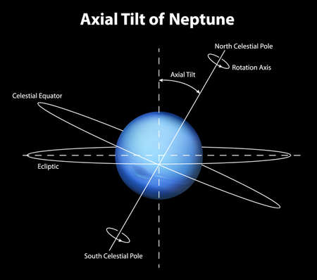gaseous: Illustration of the planet Neptune