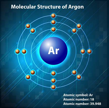 argon: Molecular structure on the element