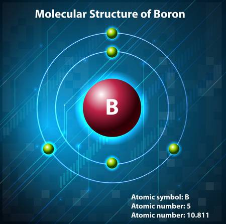 boron: Molecular structure on the element