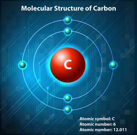 chemical compound: Molecular structure on the element