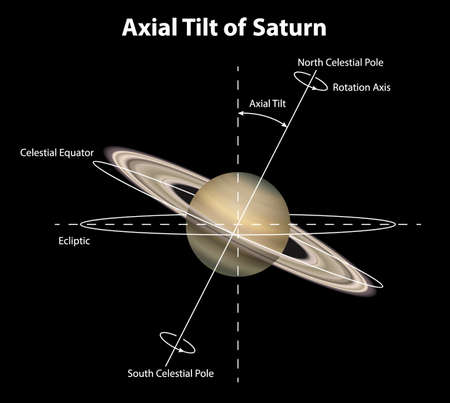 gaseous: Illustration of the planet Saturn