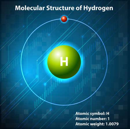 hidrógeno: Estructura molecular en el elemento Vectores