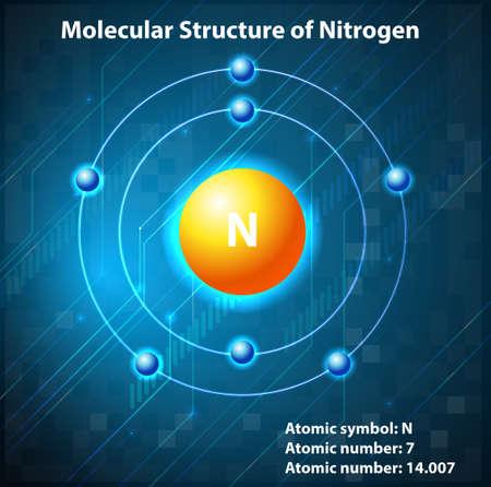 Molekülstruktur auf dem Element Vektorgrafik