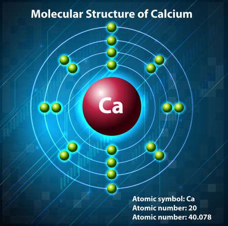 Estructura molecular en el elemento