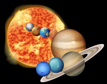 Illustration montrant le soleil et les planètes