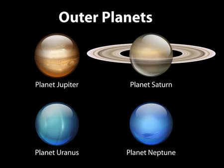 milkyway: Illustratie van de buitenste planeten Stock Illustratie