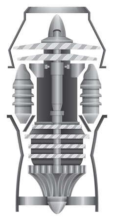 Ilustración que muestra las estructuras de los motores a reacción