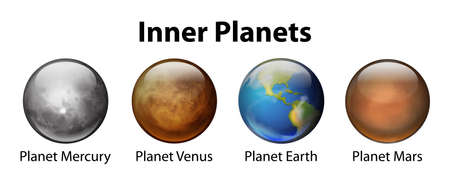 Illustration of the inner planets Vector