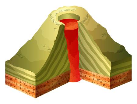 Illustration of a cross-section of the volcano Illustration