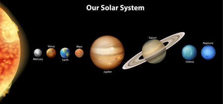 Illustration of the Solar System Vector