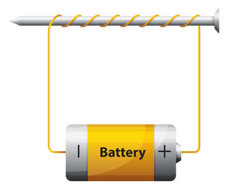 voltaic: Illustration of the electromagnet Illustration