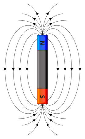 electricity pole: Illustration of a magnetic field