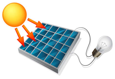 solar electric: Illustration showing the solar cell concept