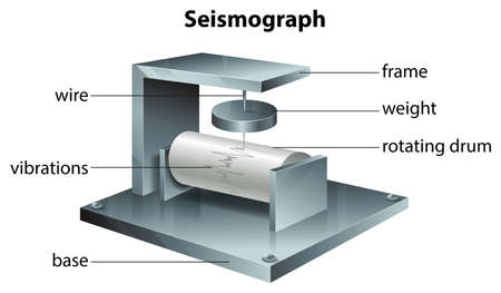 Illustration showing the seismograph Vector