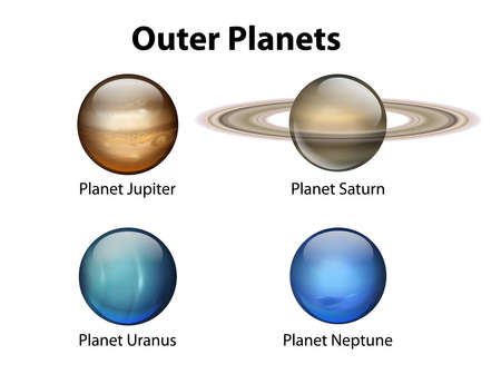 Illustration showing the outer planets