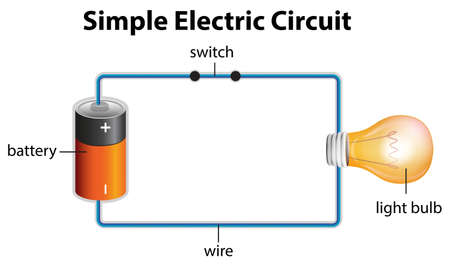 lighting bulb: Illustration showing the electric circuit