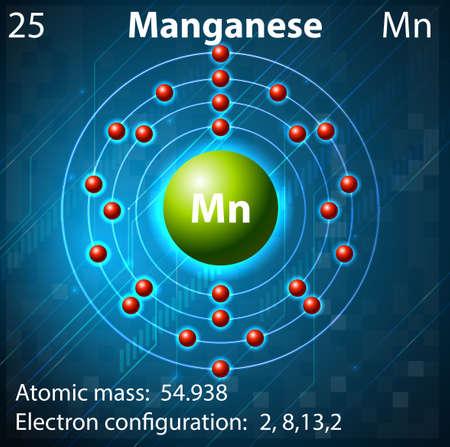 fundamental: Illustration of the element Manganese