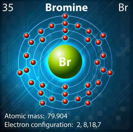 element: Illustration of the element Bromine Illustration