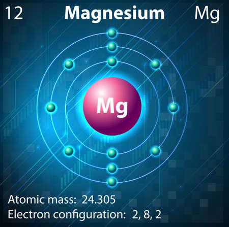 atomo: Ilustración del elemento de magnesio Vectores