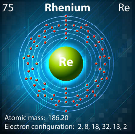 element: Illustration of the element Rhenium Illustration