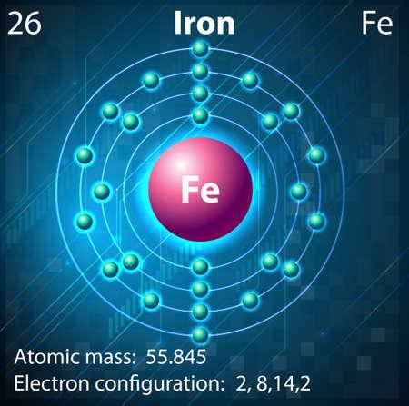atomo: Ilustración del elemento de Hierro Vectores