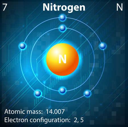 electrons: Illustration of the element Nitrogen