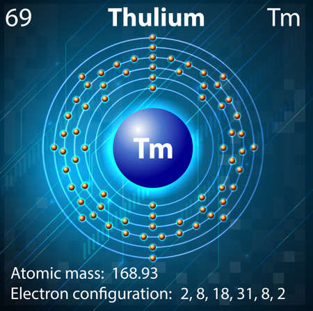 electron shell: Illustration of the element Thulium